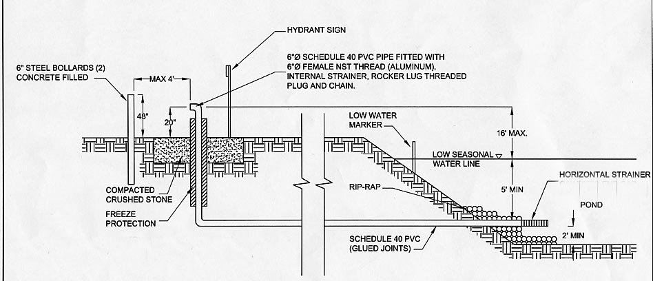 illustration of dry hydrant frost free installation.